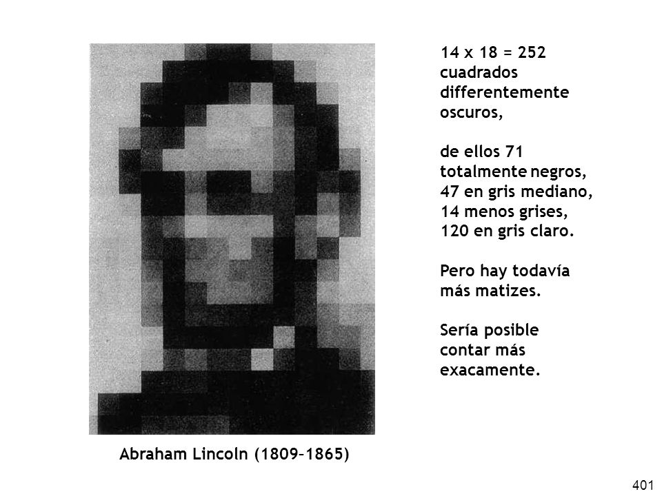 401 Abraham Lincoln (1809–1865) 14 x 18 = 252 cuadrados differentemente oscuros, de ellos 71 totalmente negros, 47 en gris mediano, 14 menos grises, 120 en gris claro.