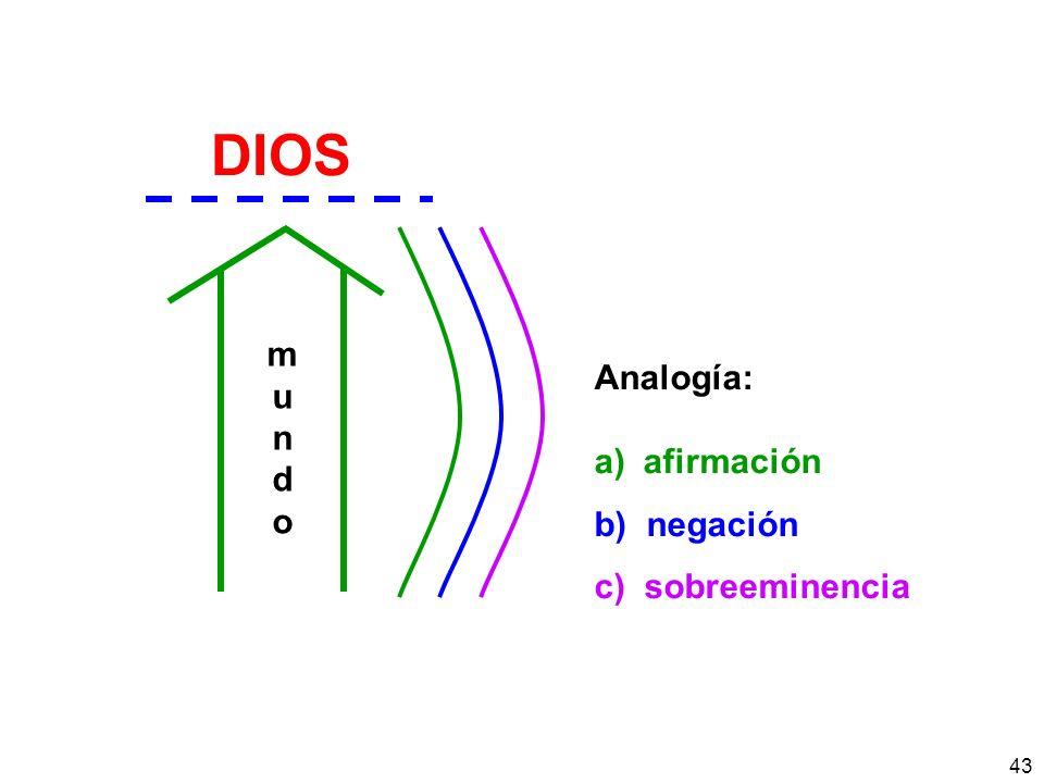 43 mundomundo DIOS Analogía: a) afirmación b) negación c) sobreeminencia