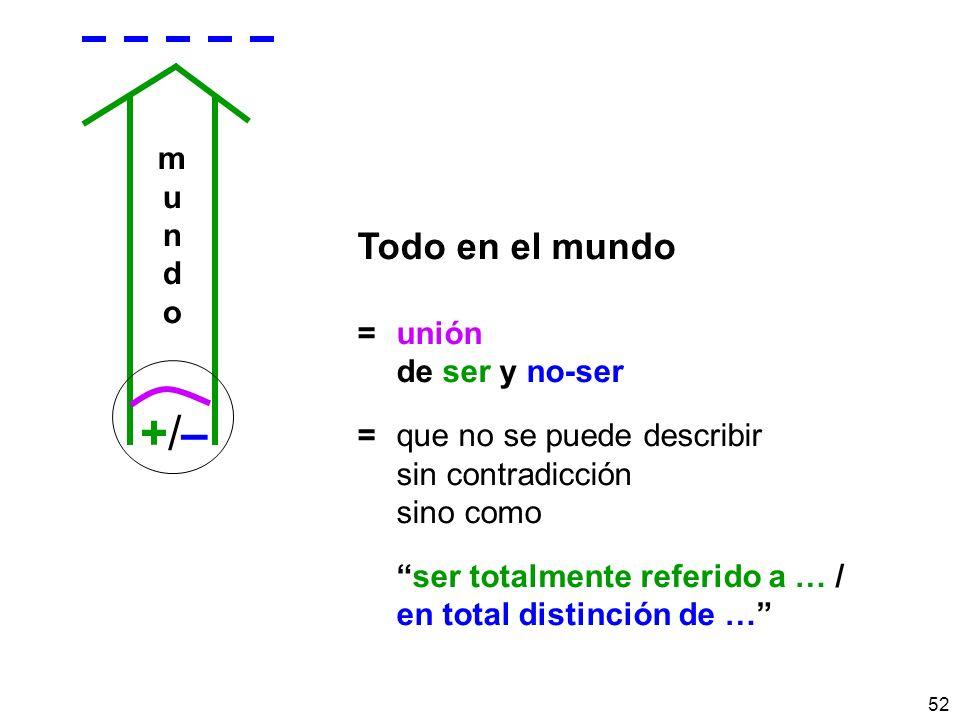 52 mundomundo Todo en el mundo =unión de ser y no-ser = que no se puede describir sin contradicción sino como ser totalmente referido a … / en total distinción de … +/–+/–