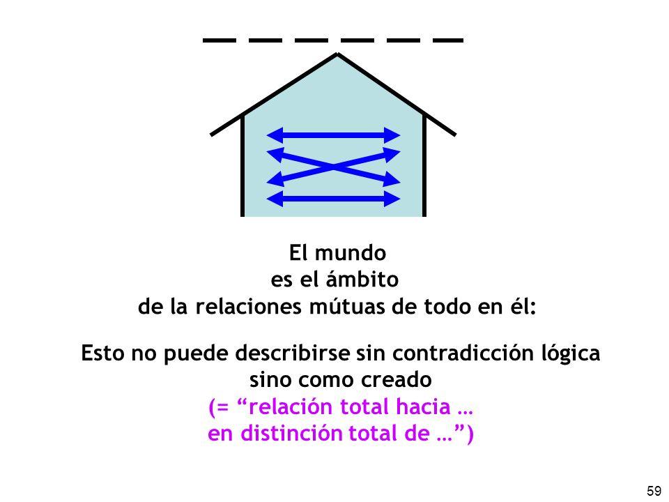 59 El mundo es el ámbito de la relaciones mútuas de todo en él: Esto no puede describirse sin contradicción lógica sino como creado (= relación total hacia … en distinción total de …)