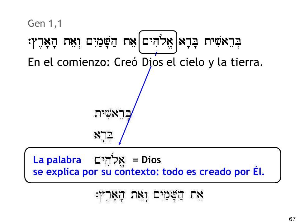 67 Gen 1,1 La palabra = Dios se explica por su contexto: todo es creado por Él. En el comienzo: Creó Dios el cielo y la tierra.