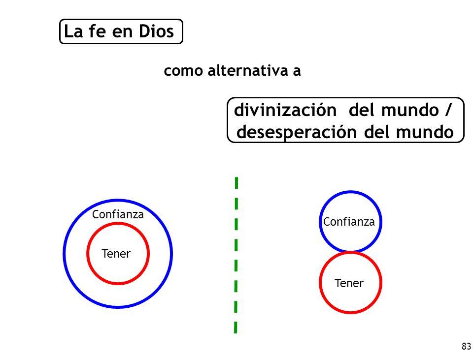 83 La fe en Dios como alternativa a divinización del mundo / desesperación del mundo Tener Confianza Tener Confianza
