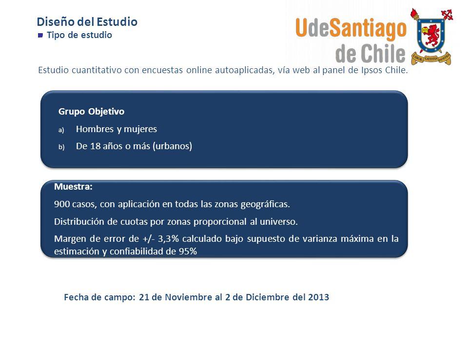 7 Tipo de estudio Estudio cuantitativo con encuestas online autoaplicadas, vía web al panel de Ipsos Chile. Fecha de campo: 21 de Noviembre al 2 de Di