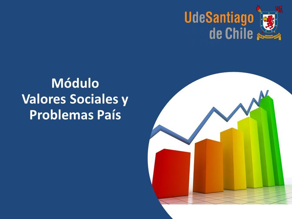 19 La mayoría opina que el funcionamiento actual de la sociedad chilena no corrige las desigualdades sociales de origen, seguido de agrava las desigualdades sociales.