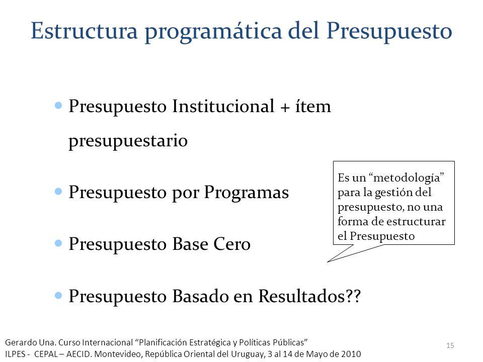 Estructura programática del Presupuesto Presupuesto Institucional + ítem presupuestario Presupuesto por Programas Presupuesto Base Cero Presupuesto Ba