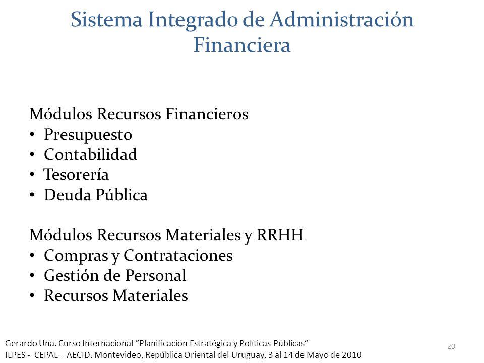 Sistema Integrado de Administración Financiera Módulos Recursos Financieros Presupuesto Contabilidad Tesorería Deuda Pública Módulos Recursos Material