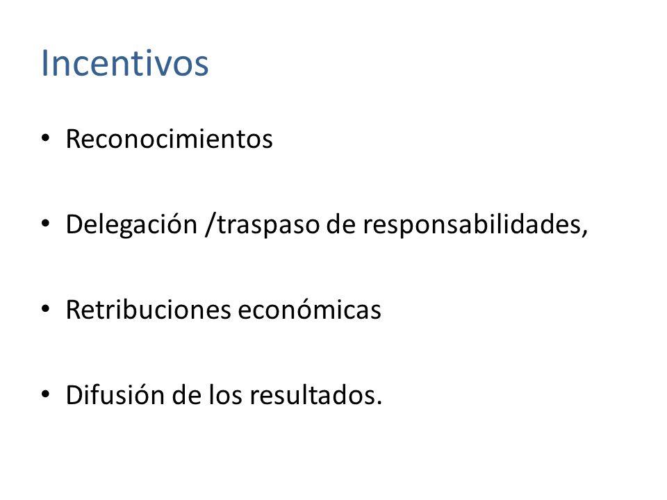 Incentivos Reconocimientos Delegación /traspaso de responsabilidades, Retribuciones económicas Difusión de los resultados.