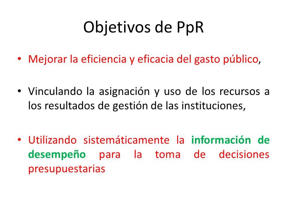 Objetivos de PpR Mejorar la eficiencia y eficacia del gasto público, Vinculando la asignación y uso de los recursos a los resultados de gestión de las