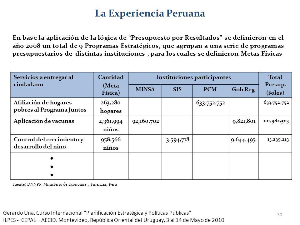 30 La Experiencia Peruana Servicios a entregar al ciudadano Cantidad (Meta Física) Instituciones participantesTotal Presup. ($oles) MINSASISPCMGob Reg