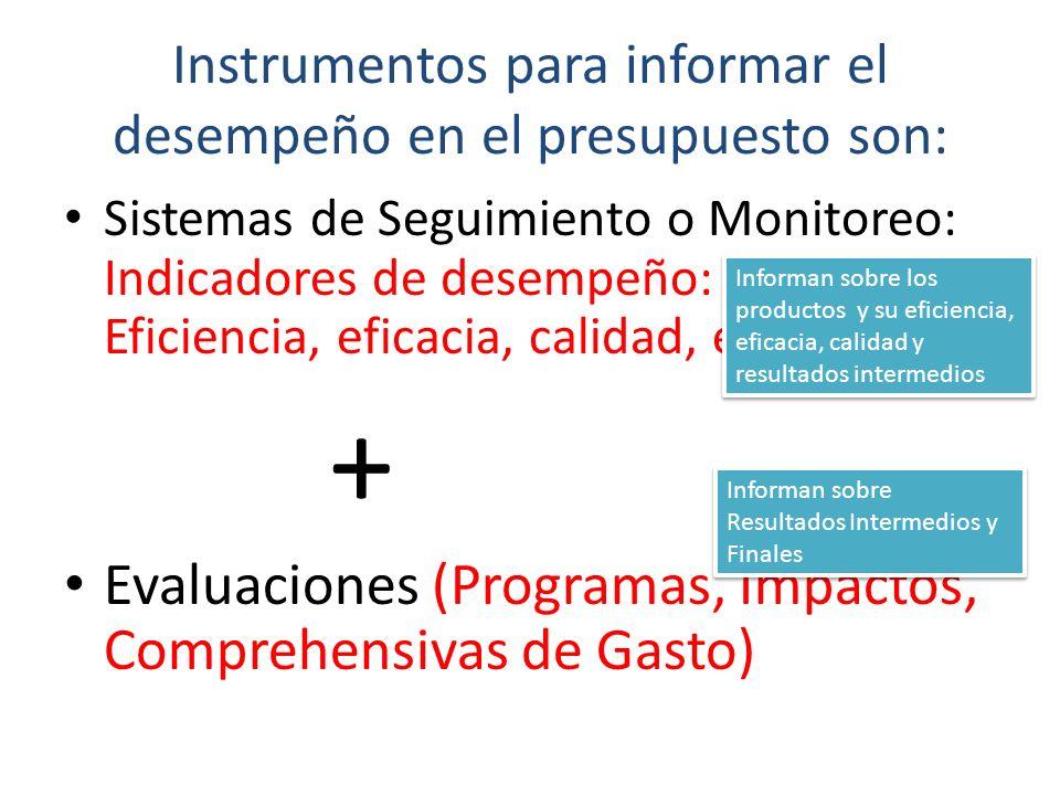 Instrumentos para informar el desempeño en el presupuesto son: Sistemas de Seguimiento o Monitoreo: Indicadores de desempeño: Productos, Eficiencia, e