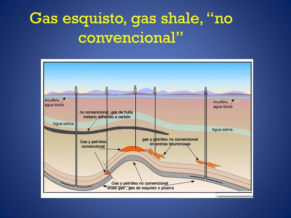 Gas esquisto, gas shale, no convencional