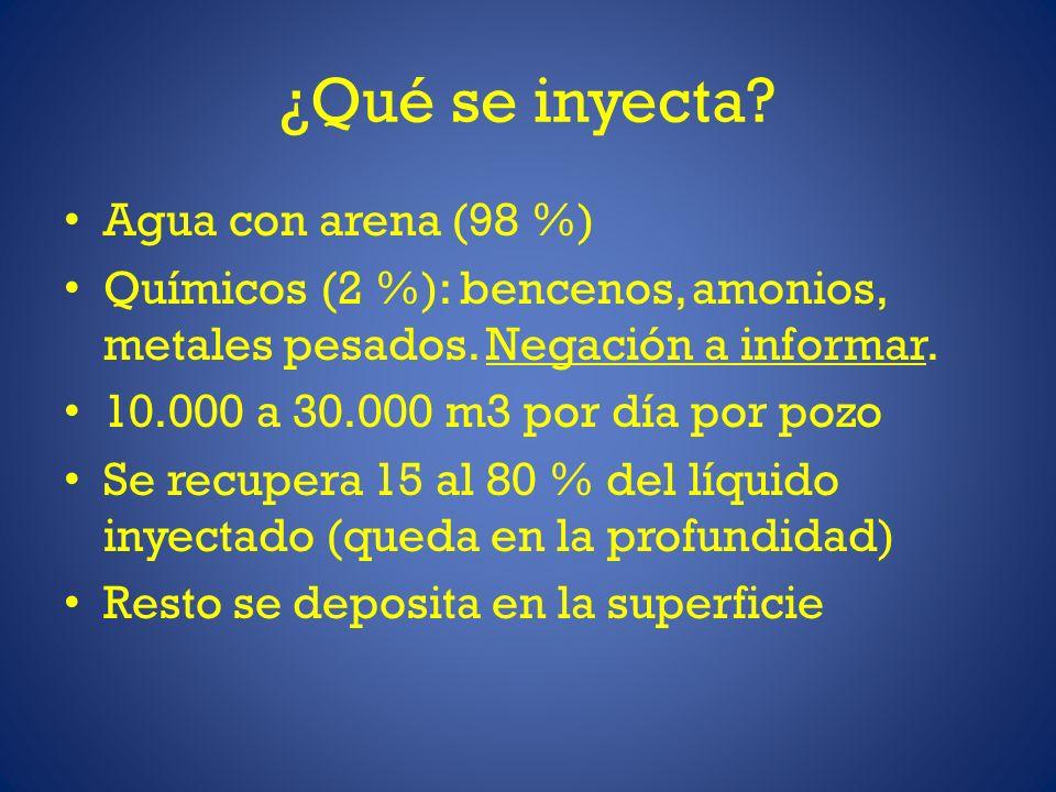 ¿Qué se inyecta? Agua con arena (98 %) Químicos (2 %): bencenos, amonios, metales pesados. Negación a informar. 10.000 a 30.000 m3 por día por pozo Se