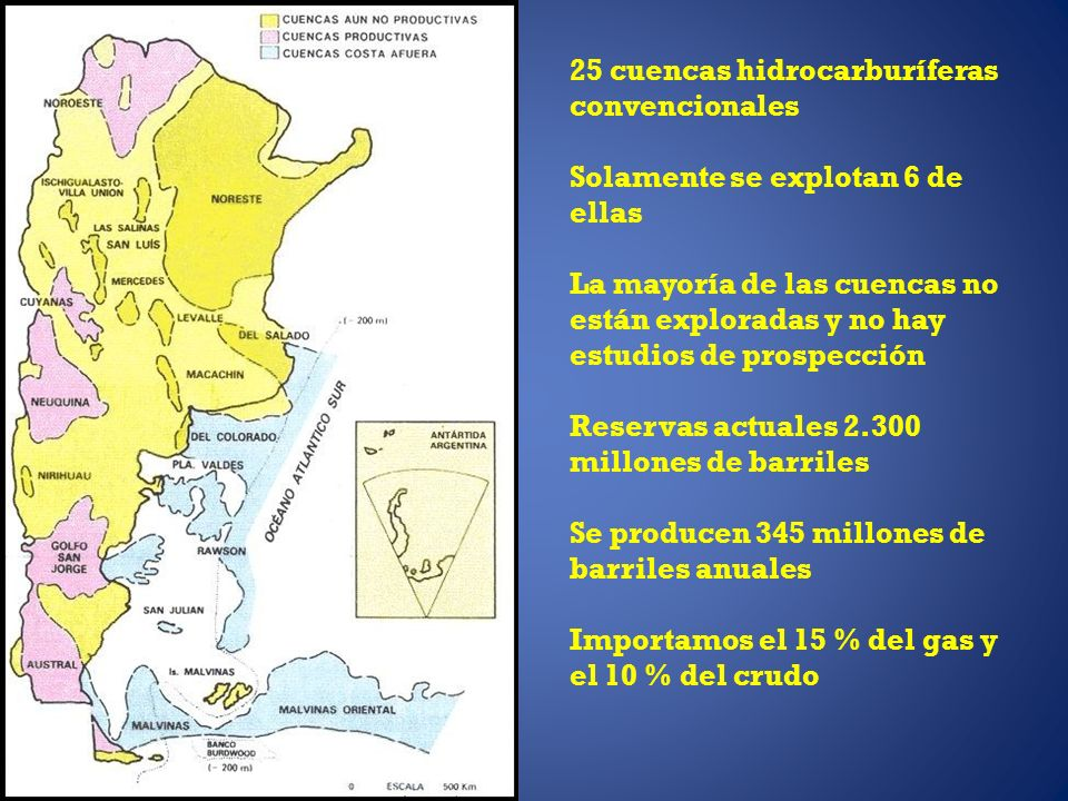 25 cuencas hidrocarburíferas convencionales Solamente se explotan 6 de ellas La mayoría de las cuencas no están exploradas y no hay estudios de prospección Reservas actuales 2.300 millones de barriles Se producen 345 millones de barriles anuales Importamos el 15 % del gas y el 10 % del crudo
