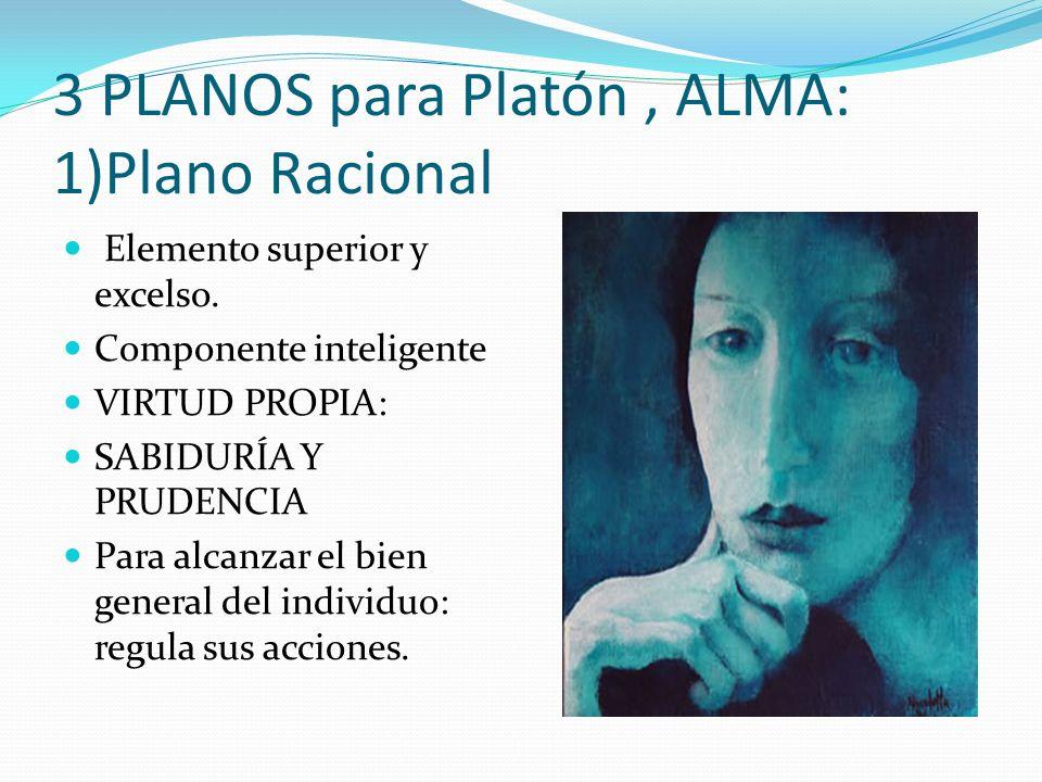 3 PLANOS para Platón, ALMA: 1)Plano Racional Elemento superior y excelso. Componente inteligente VIRTUD PROPIA: SABIDURÍA Y PRUDENCIA Para alcanzar el