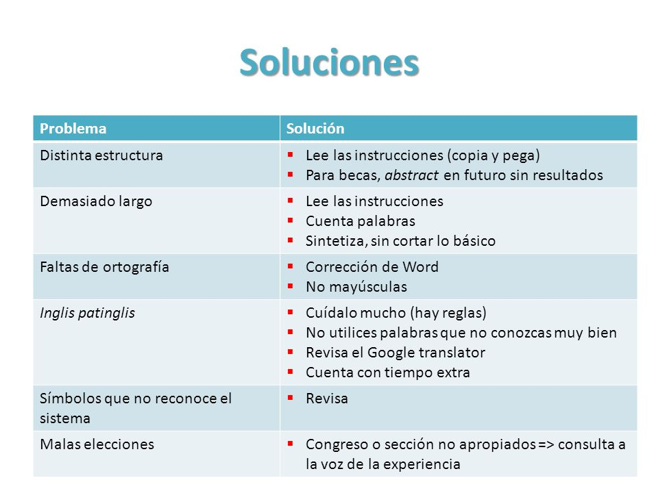 Soluciones ProblemaSolución Distinta estructura Lee las instrucciones (copia y pega) Para becas, abstract en futuro sin resultados Demasiado largo Lee