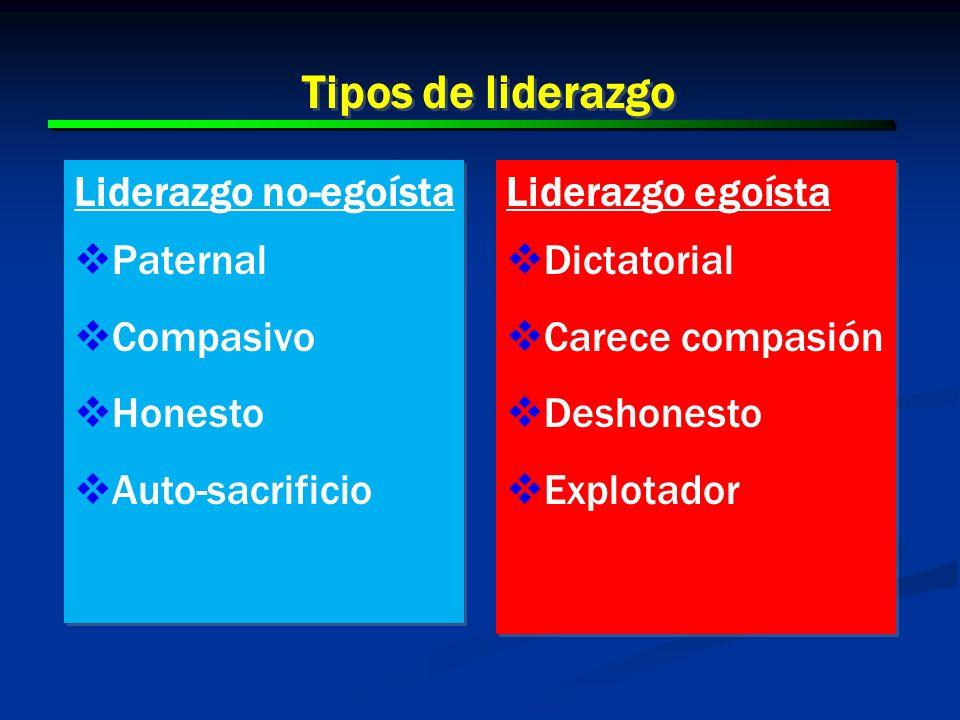 22 Tipos de liderazgo Liderazgo no-egoísta Paternal Compasivo Honesto Auto-sacrificio Liderazgo no-egoísta Paternal Compasivo Honesto Auto-sacrificio