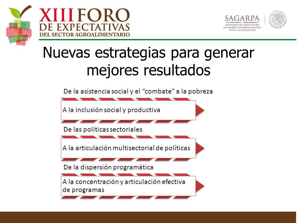 De la asistencia social y el combate a la pobreza A la inclusión social y productiva De las políticas sectoriales A la articulación multisectorial de