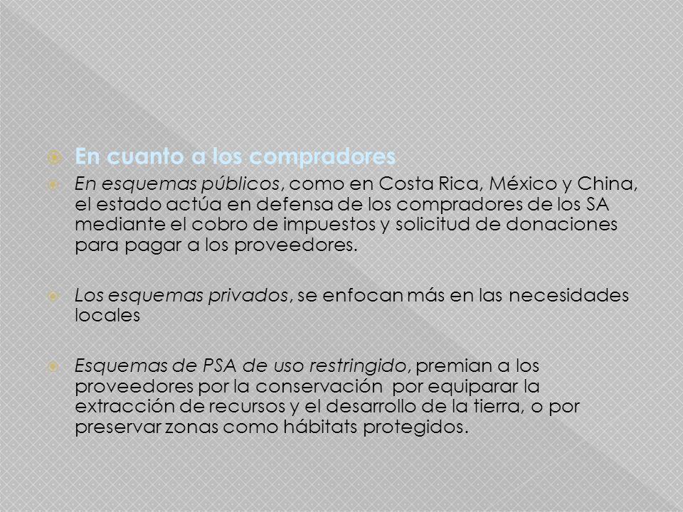 En cuanto a los compradores En esquemas públicos, como en Costa Rica, México y China, el estado actúa en defensa de los compradores de los SA mediante