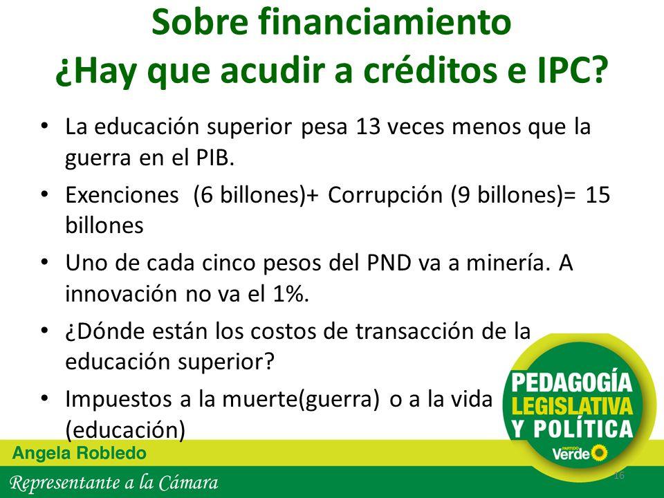Sobre financiamiento ¿Hay que acudir a créditos e IPC.
