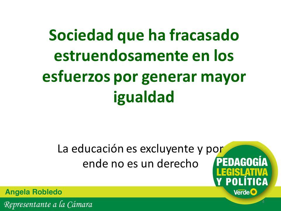 Sociedad que ha fracasado estruendosamente en los esfuerzos por generar mayor igualdad La educación es excluyente y por ende no es un derecho 4