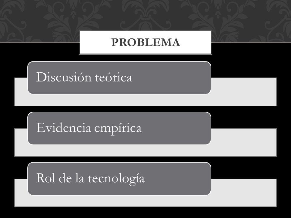 Discusión teóricaEvidencia empíricaRol de la tecnología PROBLEMA