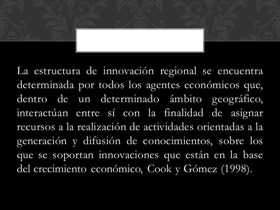 Si lo anterior se cumple, entonces será posible realizar propuestas de política económica regional que consideren las características propias de la dinámica de crecimiento de cada uno de los estados mexicanos, lo anterior sustentado en las regularidades empíricas del papel de la tecnología.