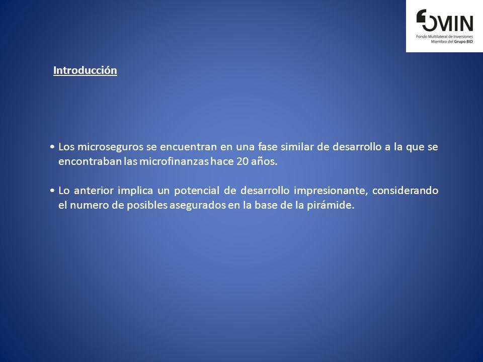 Fuente: Encuesta Microseguros México Algunos datos relevantes….