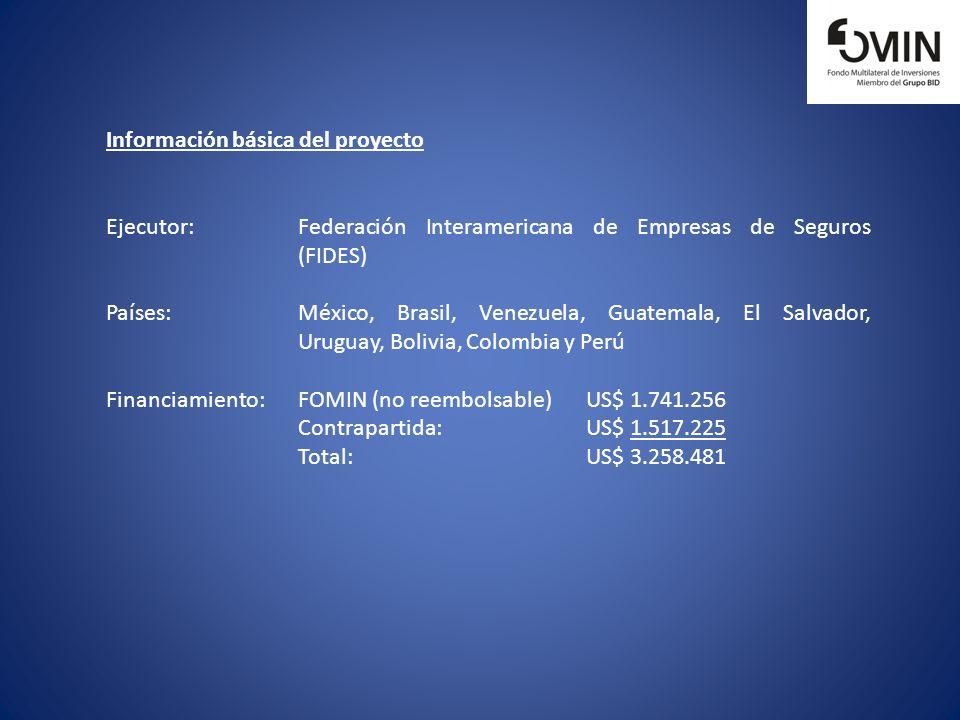 Información básica del proyecto Ejecutor:Federación Interamericana de Empresas de Seguros (FIDES) Países:México, Brasil, Venezuela, Guatemala, El Salv