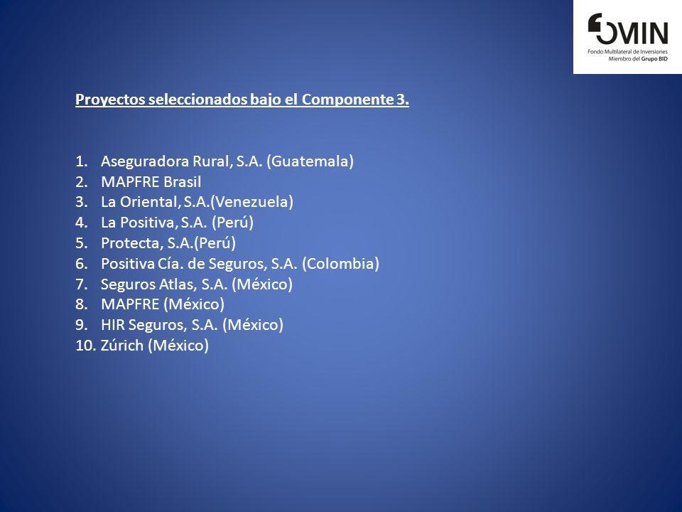 Proyectos seleccionados bajo el Componente 3. 1.Aseguradora Rural, S.A. (Guatemala) 2.MAPFRE Brasil 3.La Oriental, S.A.(Venezuela) 4.La Positiva, S.A.