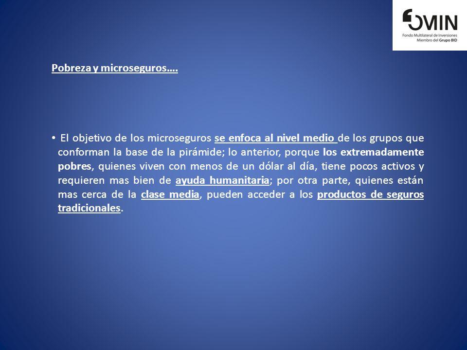 Microseguros: Marco de Referencia….