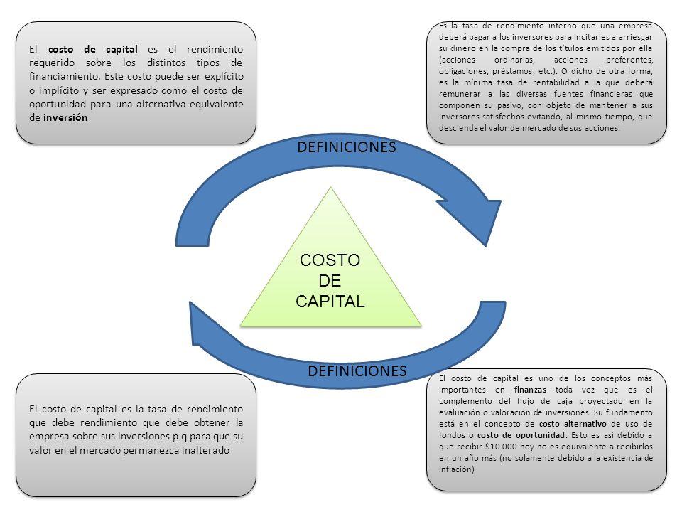 COSTO DE CAPITAL COSTO DE CAPITAL Es la tasa de rendimiento interno que una empresa deberá pagar a los inversores para incitarles a arriesgar su diner