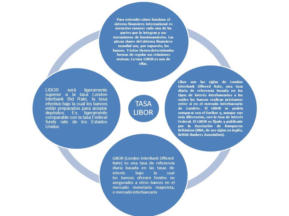 TASA LIBOR Para entender cómo funciona el sistema financiero internacional es menester conocer cada una de las partes que lo integran y sus mecanismos