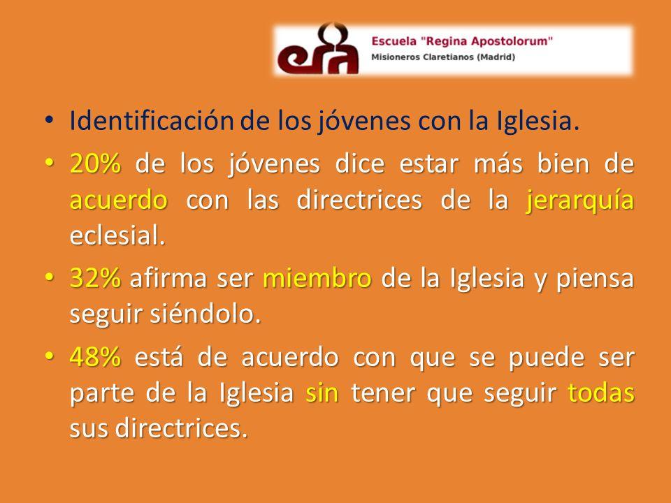 Identificación de los jóvenes con la Iglesia.