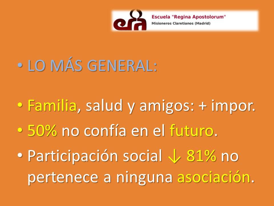 LO MÁS GENERAL: LO MÁS GENERAL: Familia, salud y amigos: + impor. Familia, salud y amigos: + impor. 50% no confía en el futuro. 50% no confía en el fu