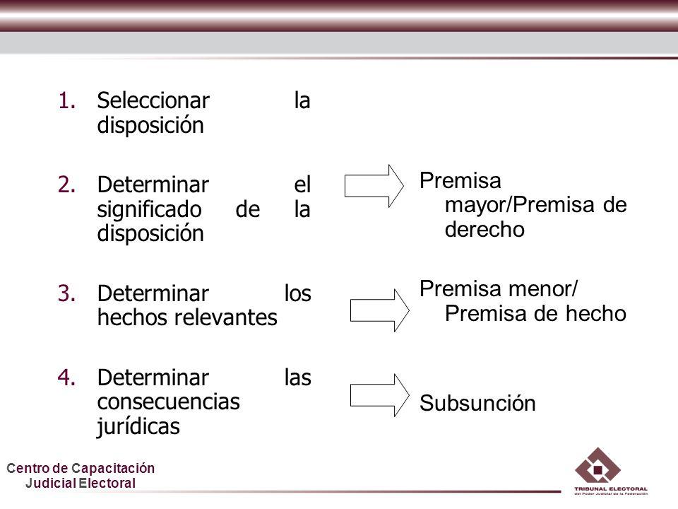 Centro de Capacitación Judicial Electoral 1.Seleccionar la disposición 2.Determinar el significado de la disposición 3.Determinar los hechos relevante