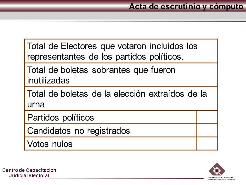Centro de Capacitación Judicial Electoral Total de Electores que votaron incluidos los representantes de los partidos políticos. Total de boletas sobr