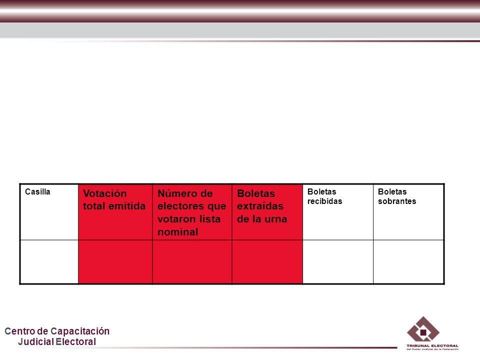 Centro de Capacitación Judicial Electoral Casilla Votación total emitida Número de electores que votaron lista nominal Boletas extraídas de la urna Bo