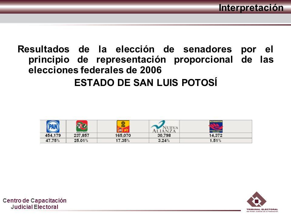 Centro de Capacitación Judicial Electoral Resultados de la elección de senadores por el principio de representación proporcional de las elecciones federales de 2006 ESTADO DE SAN LUIS POTOSÍ Interpretación