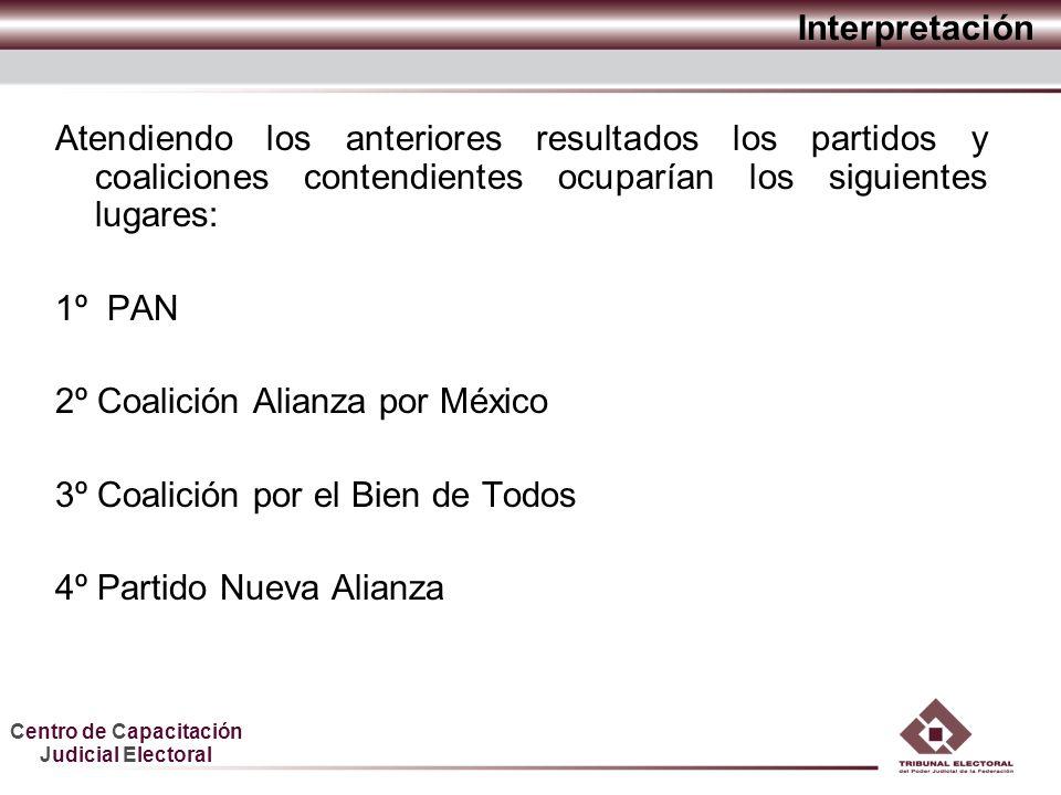 Centro de Capacitación Judicial Electoral Atendiendo los anteriores resultados los partidos y coaliciones contendientes ocuparían los siguientes lugares: 1º PAN 2º Coalición Alianza por México 3º Coalición por el Bien de Todos 4º Partido Nueva Alianza Interpretación