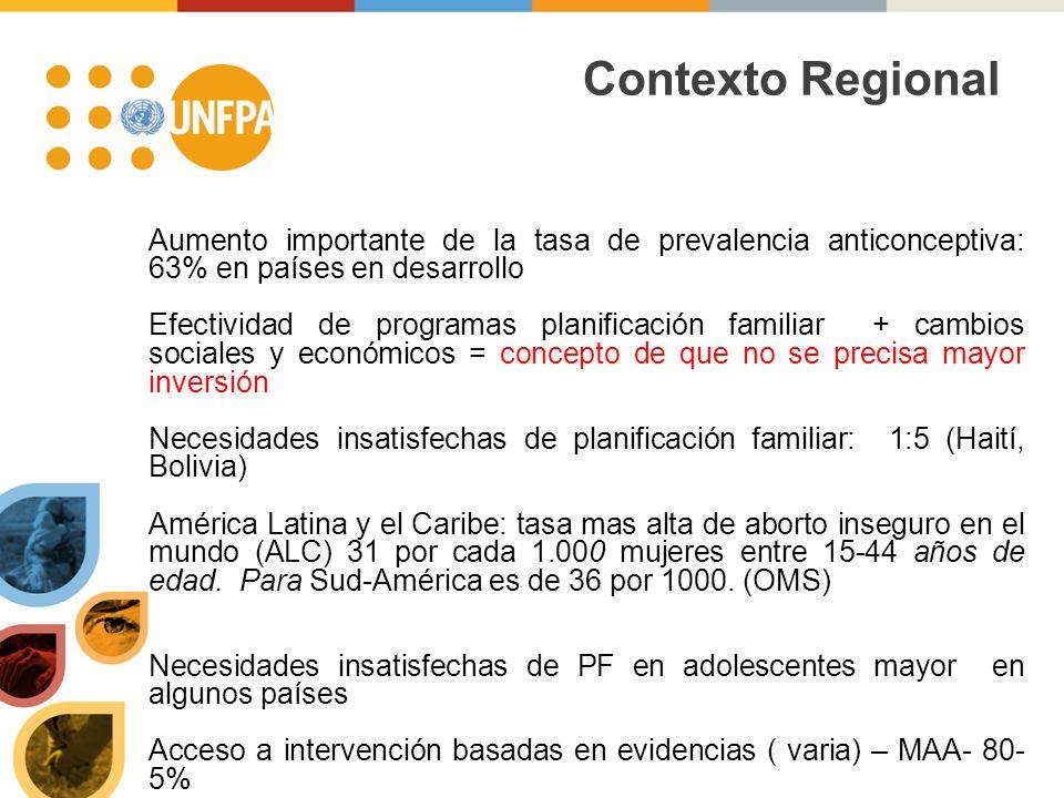 Aumento importante de la tasa de prevalencia anticonceptiva: 63% en países en desarrollo Efectividad de programas planificación familiar + cambios sociales y económicos = concepto de que no se precisa mayor inversión Necesidades insatisfechas de planificación familiar: 1:5 (Haití, Bolivia) América Latina y el Caribe: tasa mas alta de aborto inseguro en el mundo (ALC) 31 por cada 1.000 mujeres entre 15-44 años de edad.
