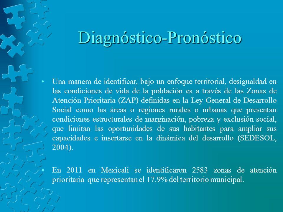 Diagnóstico-Pronóstico Una manera de identificar, bajo un enfoque territorial, desigualdad en las condiciones de vida de la población es a través de l