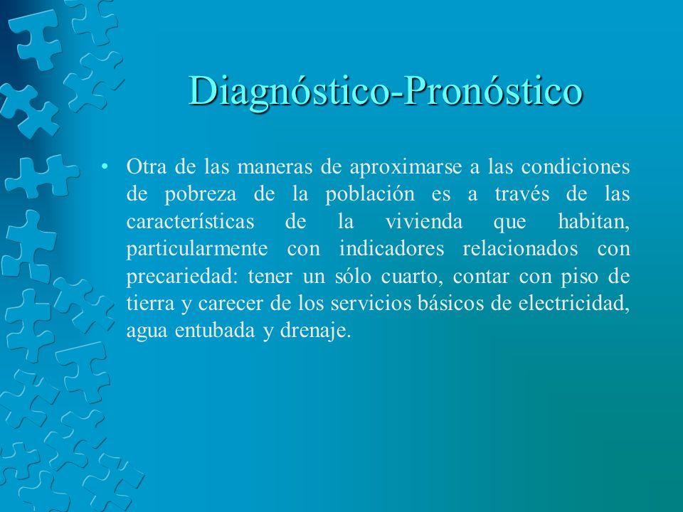 Diagnóstico-Pronóstico Otra de las maneras de aproximarse a las condiciones de pobreza de la población es a través de las características de la vivien