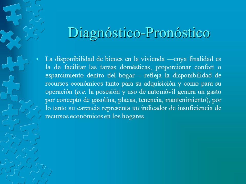 Diagnóstico-Pronóstico La disponibilidad de bienes en la vivienda cuya finalidad es la de facilitar las tareas domésticas, proporcionar confort o espa