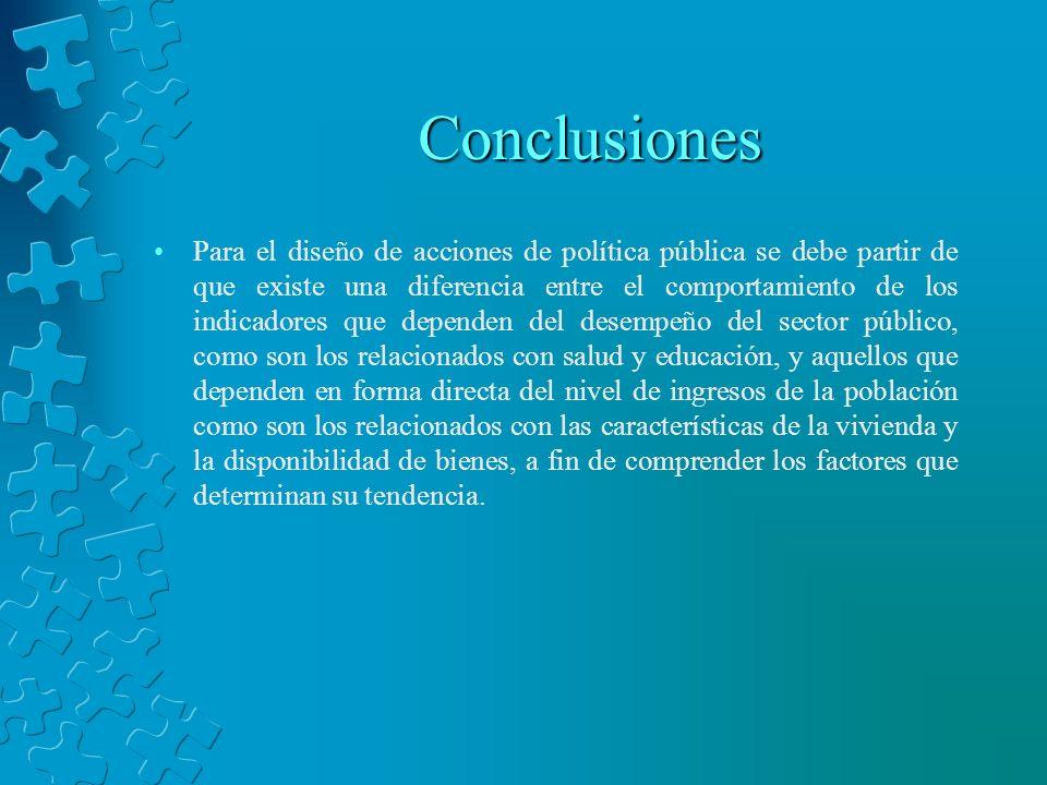 Conclusiones Para el diseño de acciones de política pública se debe partir de que existe una diferencia entre el comportamiento de los indicadores que