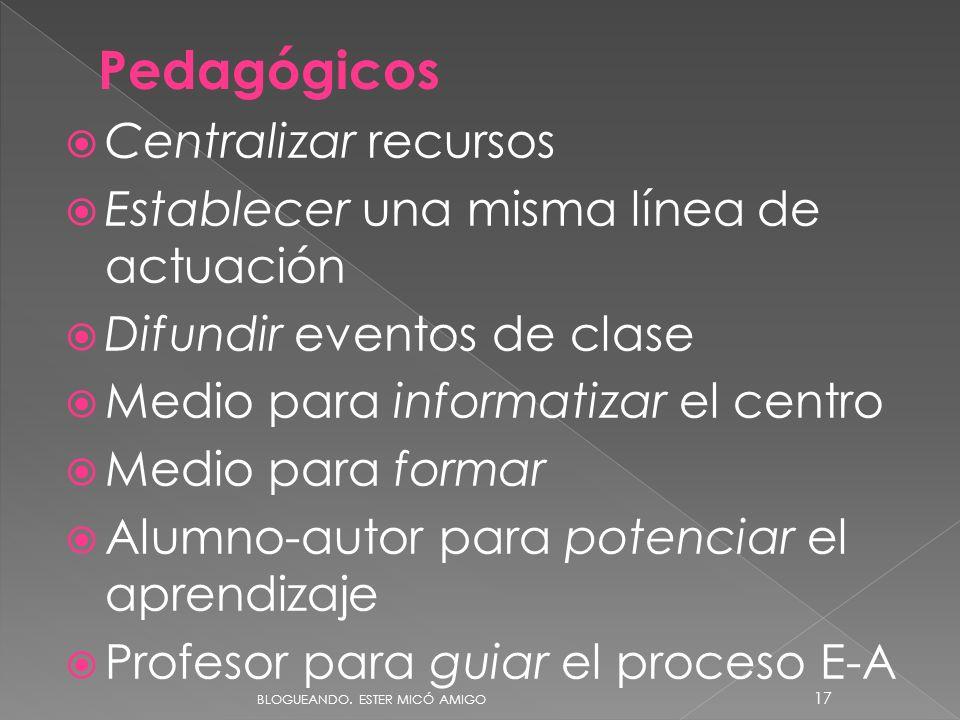 Centralizar recursos Establecer una misma línea de actuación Difundir eventos de clase Medio para informatizar el centro Medio para formar Alumno-autor para potenciar el aprendizaje Profesor para guiar el proceso E-A Pedagógicos BLOGUEANDO.