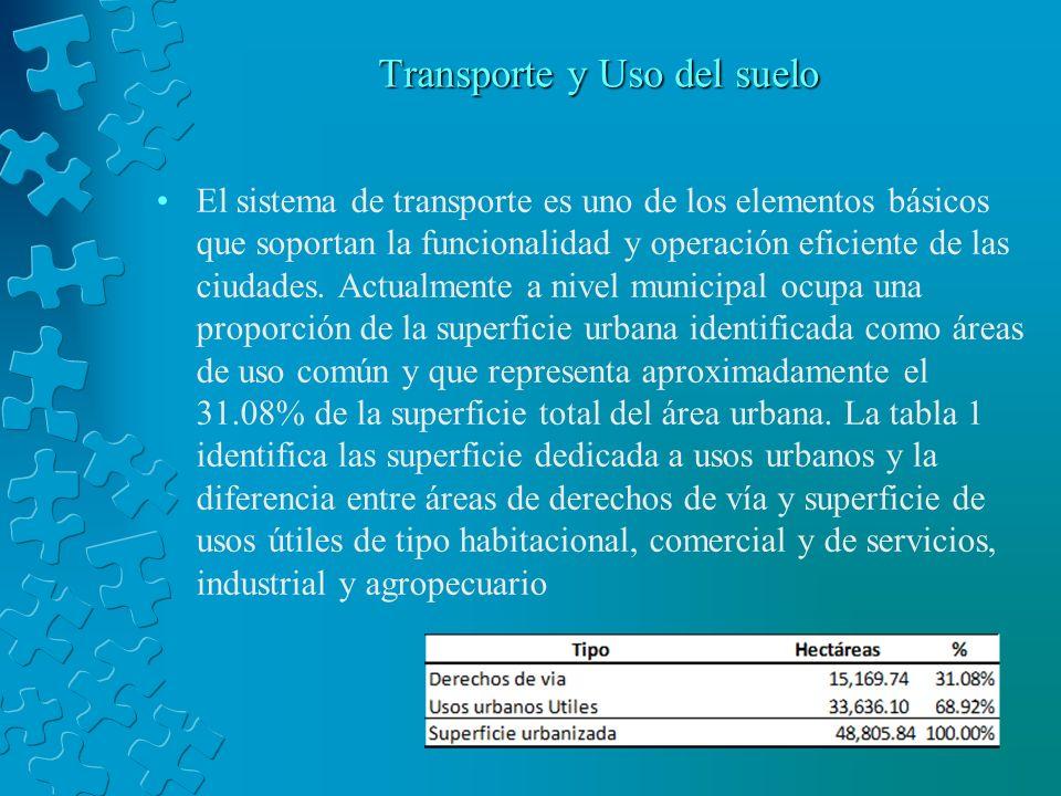 Transporte y Uso del suelo El sistema de transporte es uno de los elementos básicos que soportan la funcionalidad y operación eficiente de las ciudade