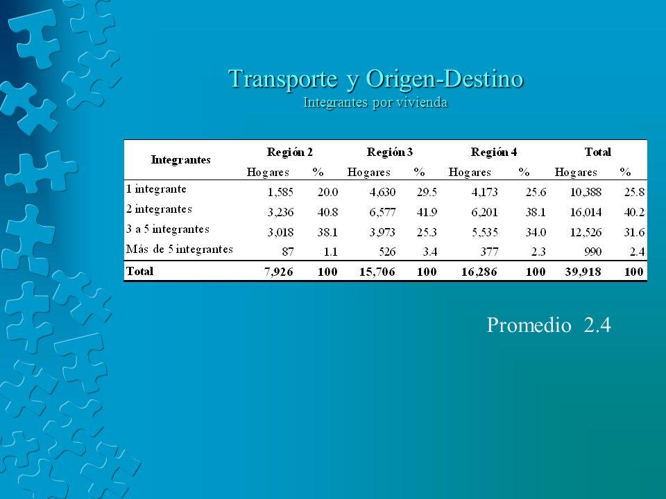Transporte y Origen-Destino Integrantes por vivienda Promedio 2.4