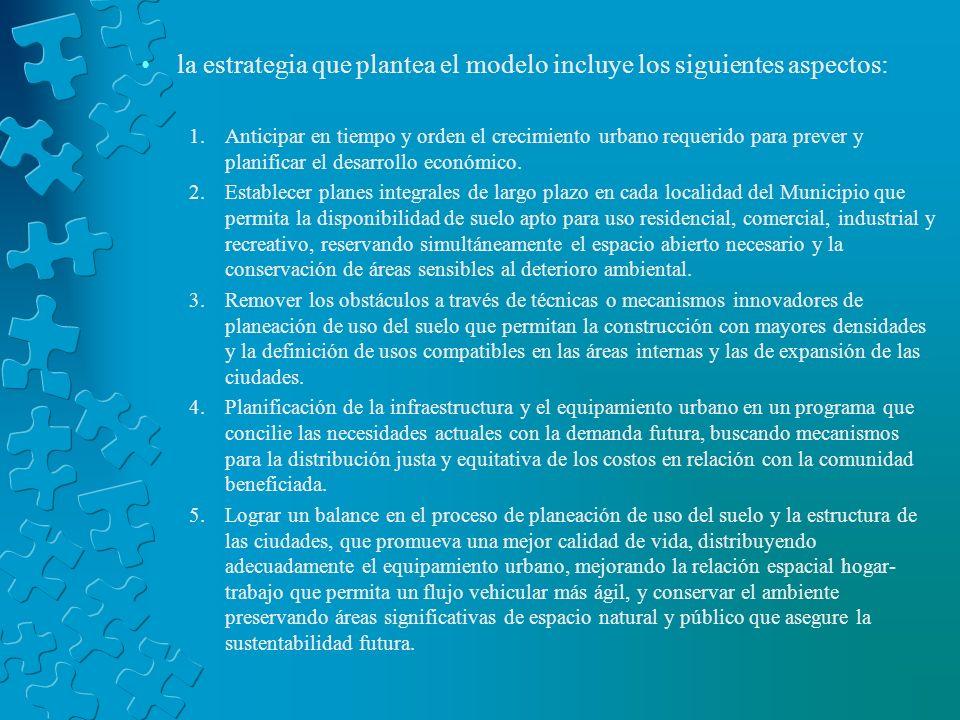 la estrategia que plantea el modelo incluye los siguientes aspectos: 1.Anticipar en tiempo y orden el crecimiento urbano requerido para prever y plani