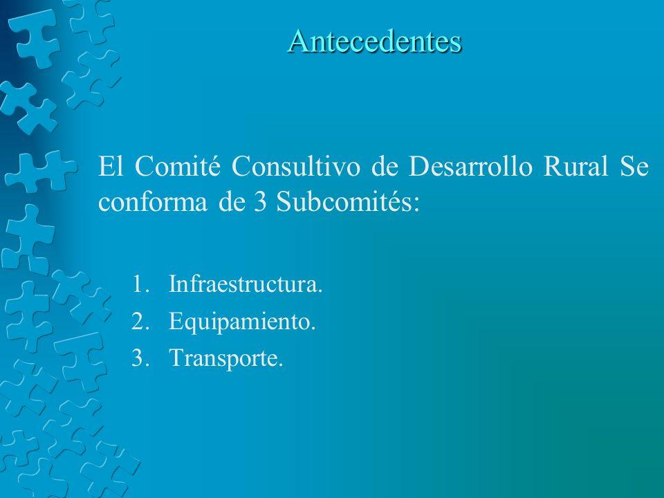 Antecedentes El Comité Consultivo de Desarrollo Rural Se conforma de 3 Subcomités: 1.Infraestructura. 2.Equipamiento. 3.Transporte.
