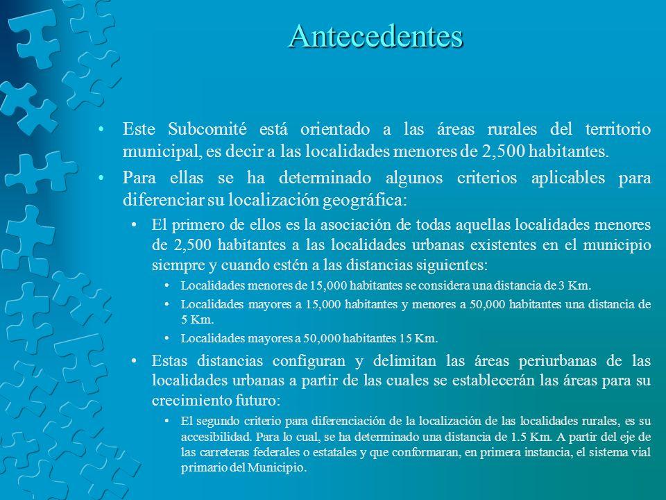 Antecedentes Este Subcomité está orientado a las áreas rurales del territorio municipal, es decir a las localidades menores de 2,500 habitantes. Para
